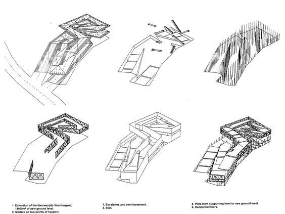 nl architects  carstadt