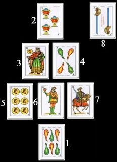 completa tirada de tarot gratis con baraja española para averiguar ... Wie funktioniert das Tarot Kartenlegen?   www.onlinetarotkartenlegen.de/