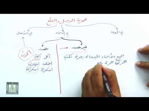 همزة الوصل والقطع في الأسماء١ Youtube Learn Arabic Language Learning Arabic Learning