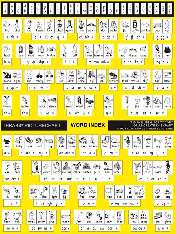 Thrass charts | L i t e r a c y | Pinterest | Charts