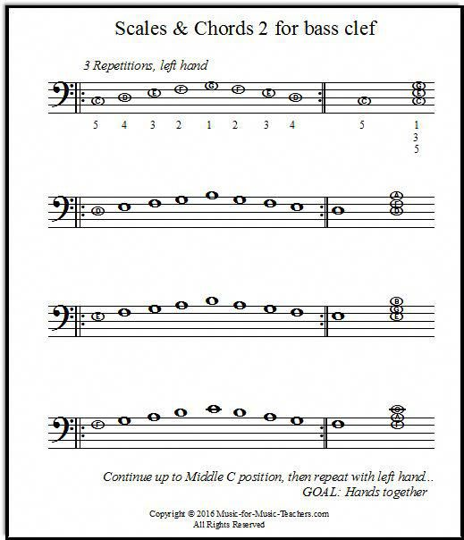 The Ultimate Guide To Piano Sheet Music For Beginners Piano
