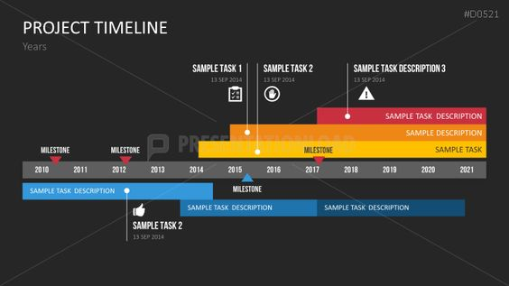 Pin by Michelle on Process Graphics Pinterest Timeline and - sample project timeline