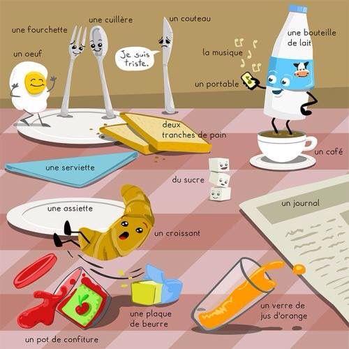 Śniadanie - słownictwo 1 - Francuski przy kawie