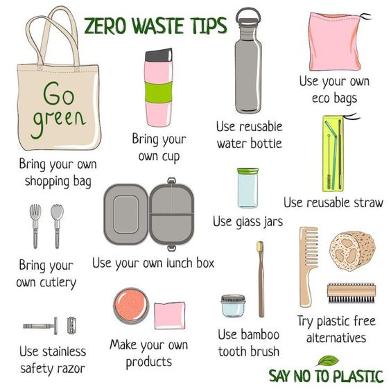 Low-waste lifestyle tips #lowwastelifestyle #ecotips #ecofriendlytips #lowwasteliving #zerowastelifestyle