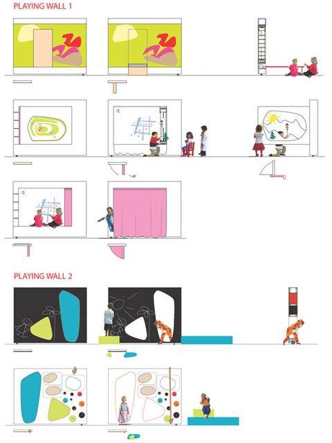 Arkitektur arkitektur sketch : Tromso kindergarten designed by 70°N arkitektur. A concept sketch ...