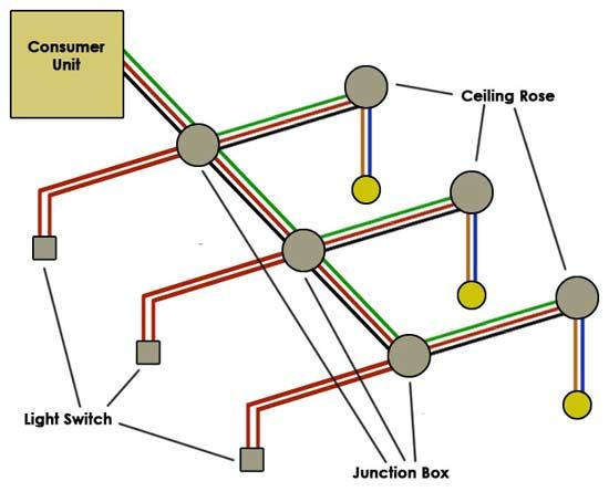 Wiring Diagram For House Light Bookingritzcarlton Info In 2020 House Wiring Electricity Simple Lighting