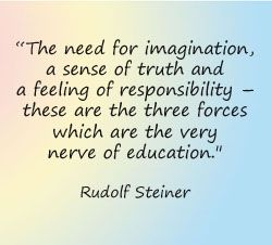 Imagination, truth and responsibility: