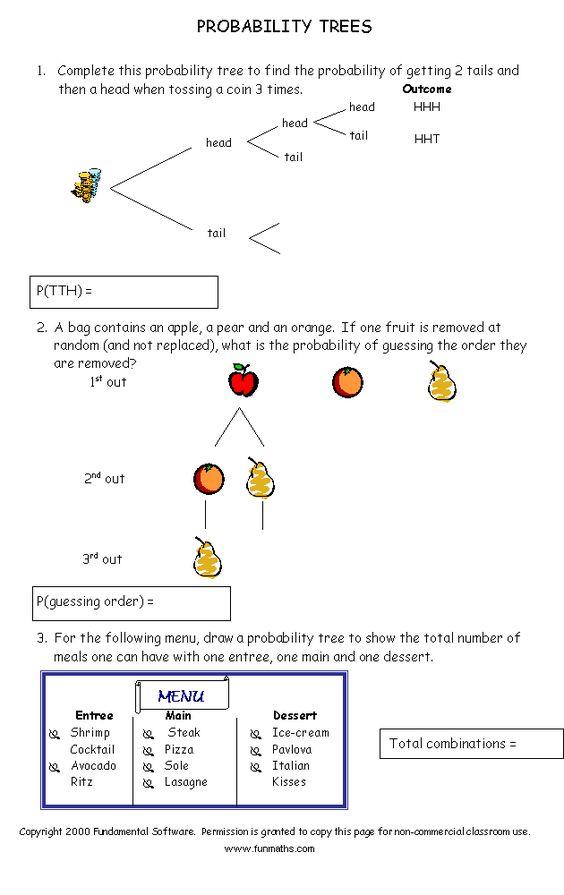 math worksheets free math worksheets and worksheets on pinterest. Black Bedroom Furniture Sets. Home Design Ideas