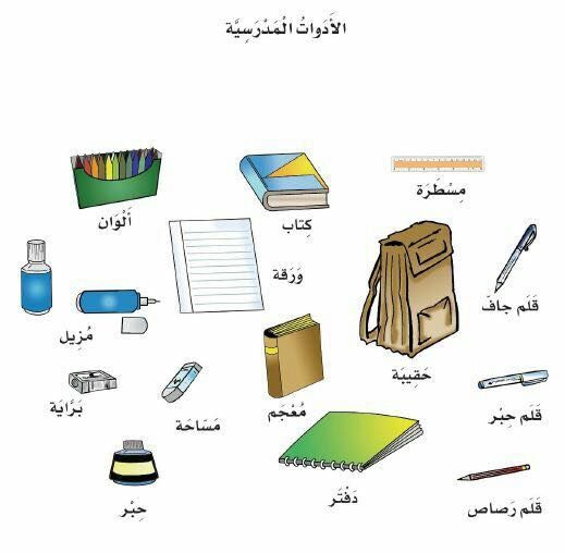 Learning Arabic Msa Fabiennem Learn Arabic Language Learning Arabic Arabic Worksheets