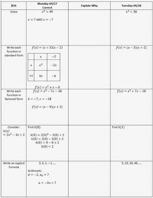 Restructuring Algebra