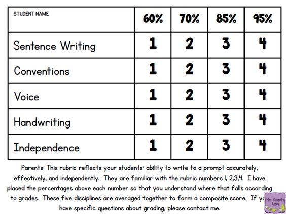 Value of time essay in marathi language