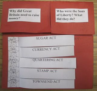 Free foldable template for a Taxation Without Representation activity. Fun!