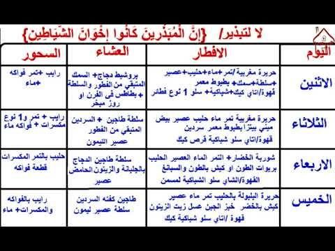 جدول لــ شهر رمضان لإعداد الطعام يوميا بدون تضيع الوقت Youtube Periodic Table