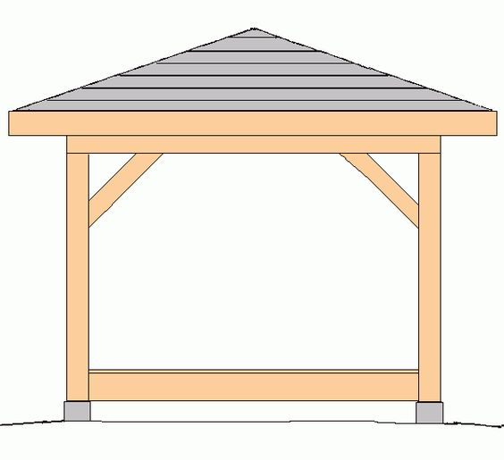 Pin By Susan Georgia On Jardin Cabana Gazebo Plans Gazebo Roof Hexagon Gazebo