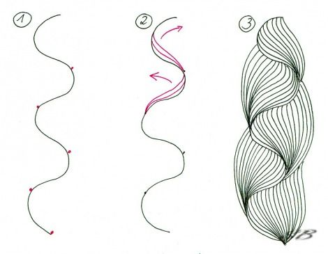 Zöpfe (braids) Zentangle pattern