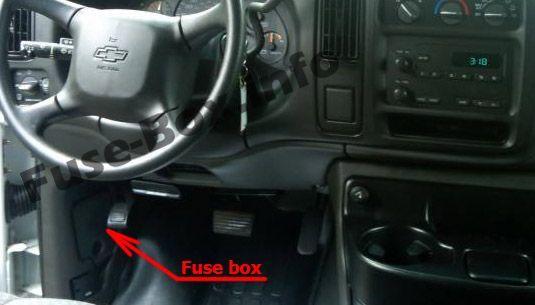 Chevrolet Express (1996-2002) < Fuse Box location | Fuse box, Chevrolet,  Crankshaft position sensorPinterest