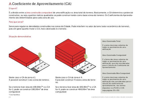 28 CADERNO REVISÃO LPUOS 13.885/04 SMDU/ DEUSO| 11.08.2014 A.Coeficiente de…