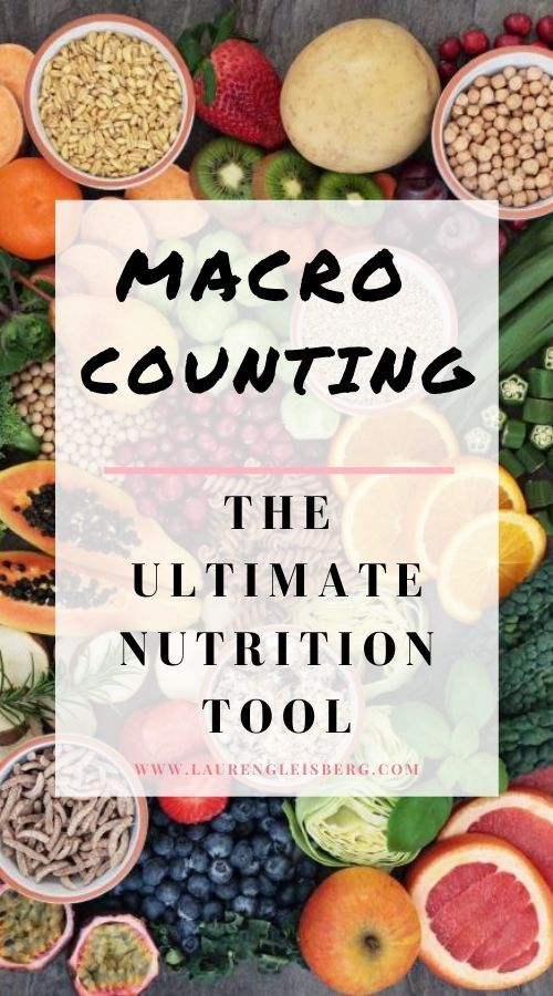 It S Here The Macro Book Lauren Gleisberg In 2020 Nutrition Healthy Recipes Diet And Nutrition