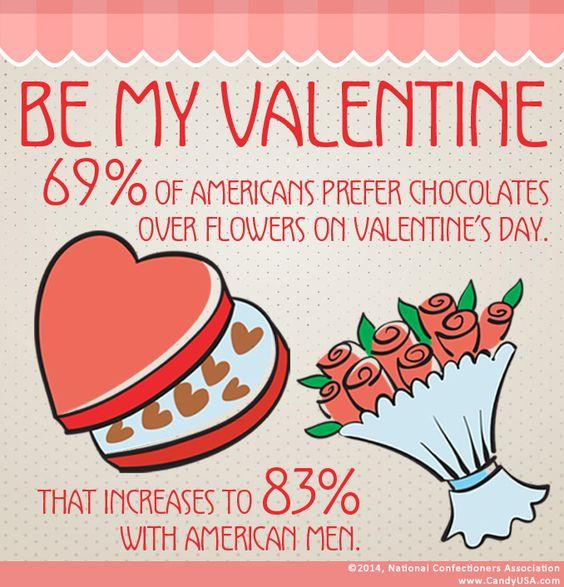 valentine's day trends 2016