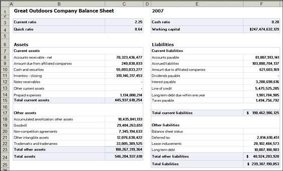 Balance Sheet Template Create a Balance Sheet Report IBM - balance sheet
