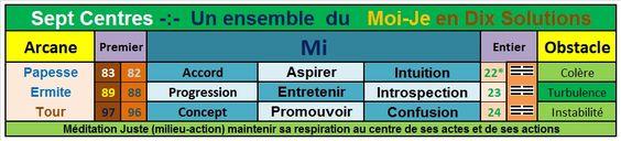 La Solidarité 2/2 887b94072115a531c698b2b1bbf12435