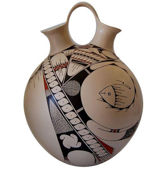 Ceramica Mexicana Y Artesania Chihuahuense Exhibicion Y