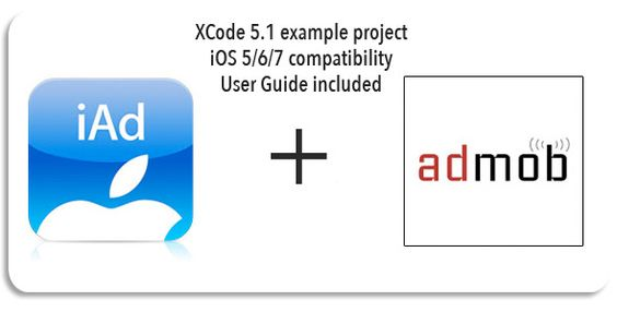 iAd+AdMob Implementation Template http\/\/codecanyonnet\/item - free user guide template