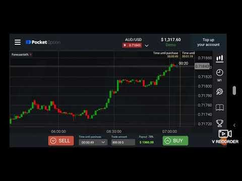 Binary options trading strategy 2021 best automated payout machines betting terminals jfk