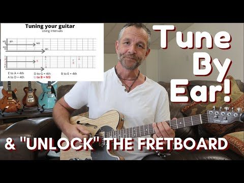 Practical Guitar Theory Part Ii Understanding The Fretboard Tune Your Guitar By Ear Youtube In 2020 Guitar Tune Theories