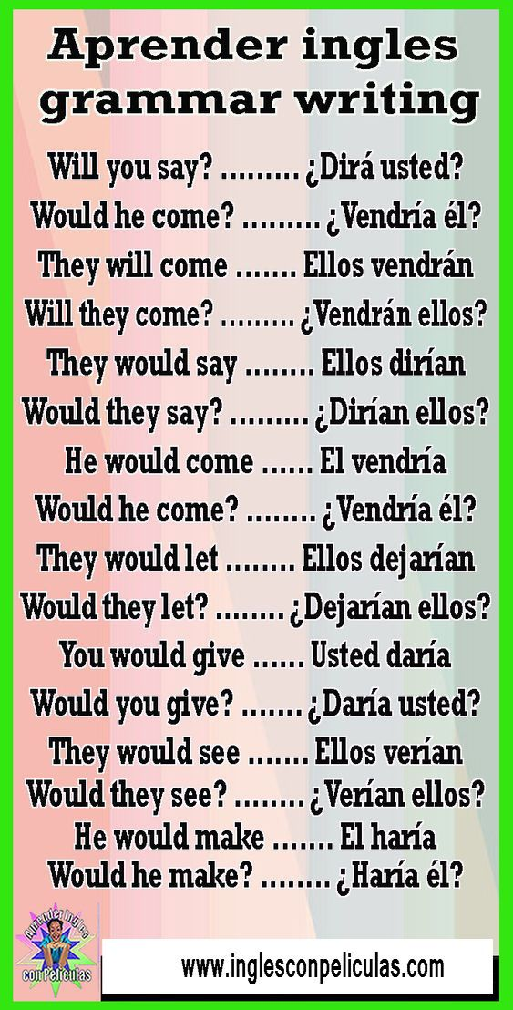 Vocabulario Ingles Learn English Clases De Ingles Aprende Ingles