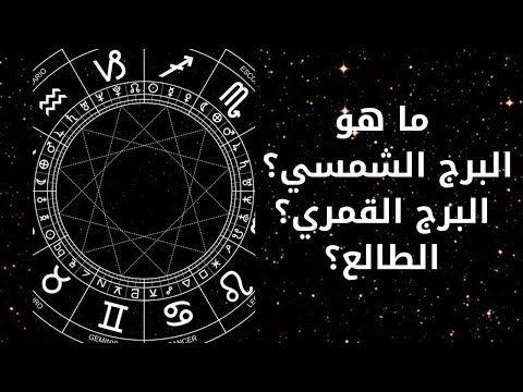 ما هي الخريطة الفلكية و معنى الكواكب في الأبراج Youtube Keep Calm Artwork Social Media Calm Artwork