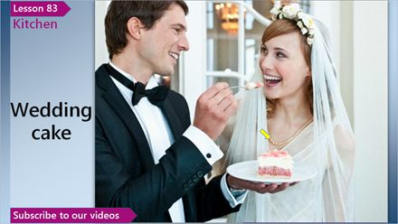 English Vocabulary Lesson 83 – Kitchen Vocabulary (English Vocabulary for a Kitchen)  In this English lesson you'll learn English words and phrases for a kitchen - cake, cupcake, wedding cake, cake plate, strainer, sifter and rolling pin.