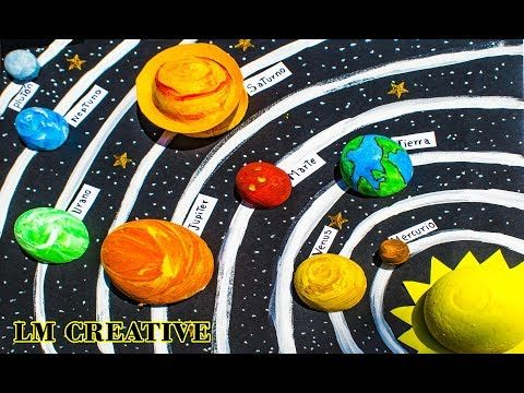 Maqueta Del Sistema Planetario Como Hacer Una Maqueta Del Sistema Solar Facil Y Rapid Sistema Solar Maqueta Maqueta Del Sistema Planetario Sistema Planetario