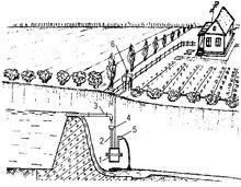 Пневмогидроаккумулятор. Вода насыщается пузырьками воздуха чуть ли не как в сифоне. В ПГА воздух выделяется из потока воды и благодаря особому расположению концов т...