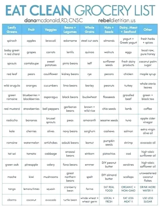 Meal Prep Template Grocery List For Meal Prep Template Meal Prep