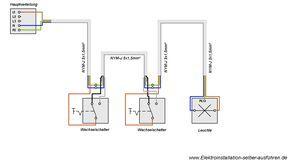 Schaltplan Einer Wechselschaltung Mit Einer Lampe Schaltplan Elektroinstallation Haus Elektroinstallation Selber Machen