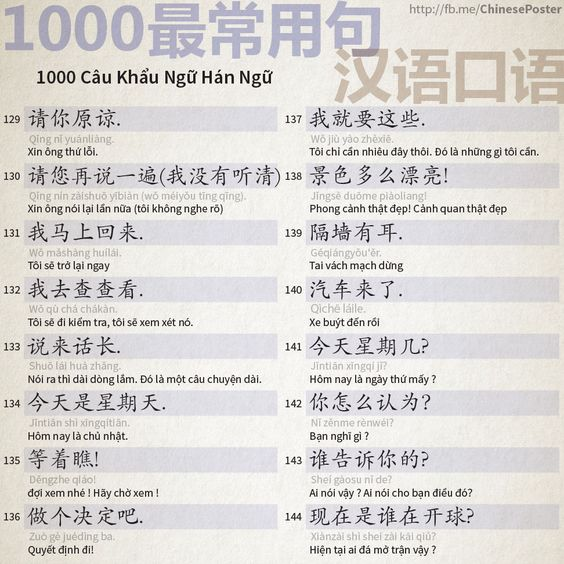 1000 Chinese Sentences In Daily Life Part 9