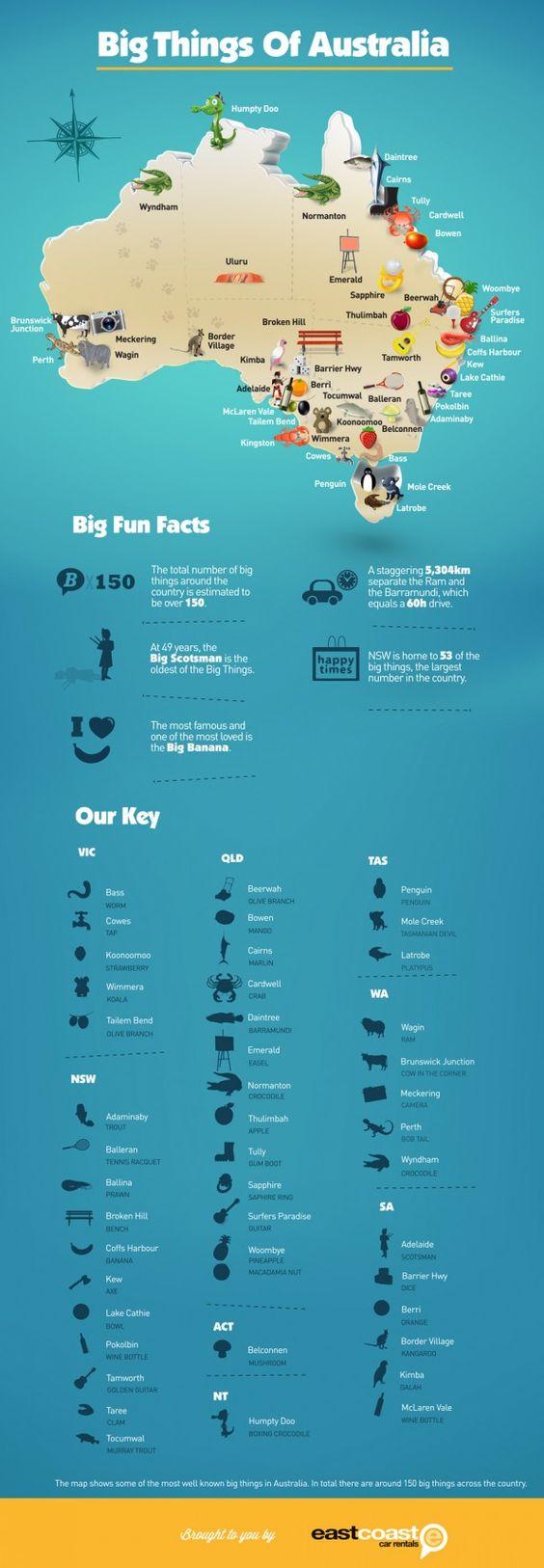 Big Things of Australia Map Infographic Australian culture – Explore Australia Map