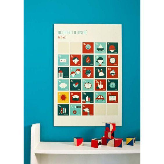 Décoration murale pour les chambres d'enfants : Poster Alphabet rétro rouge Blanca Gomez pour Poisson Bulle
