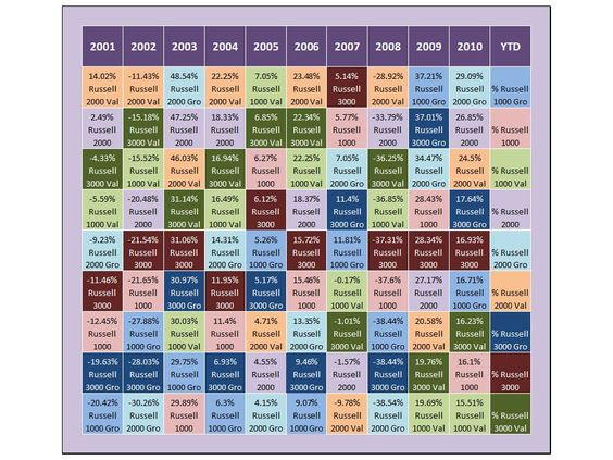 Periodic table of asset class returns can be customized to your periodic table of asset class returns can be customized to your needs grgcapitaladvisors urtaz Image collections