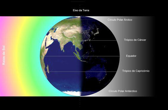 EquinócioPT - Equinócio – Wikipédia, a enciclopédia livre