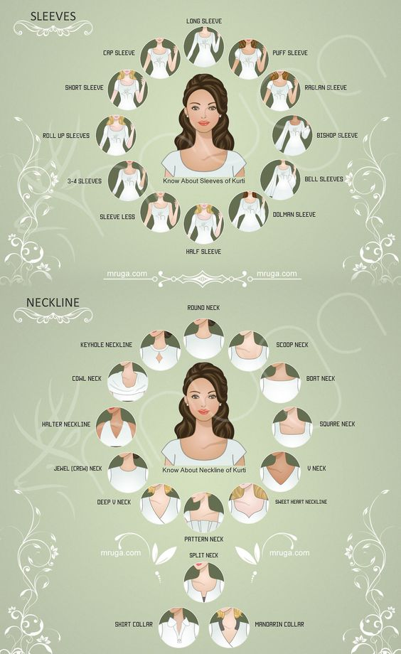 Sleeves and neckline glossary Via: