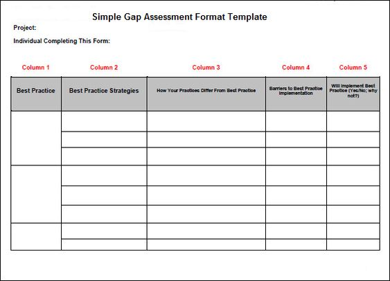 Simple Gap Assessment Format Template | Projectemplates | My Work |  Pinterest | Template, Project Management And Project Management Templates