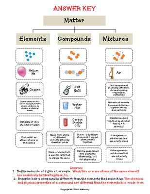 Printables Elements Compounds And Mixtures Worksheet shops products and activities on pinterest elements compounds mixtures cut paste activity