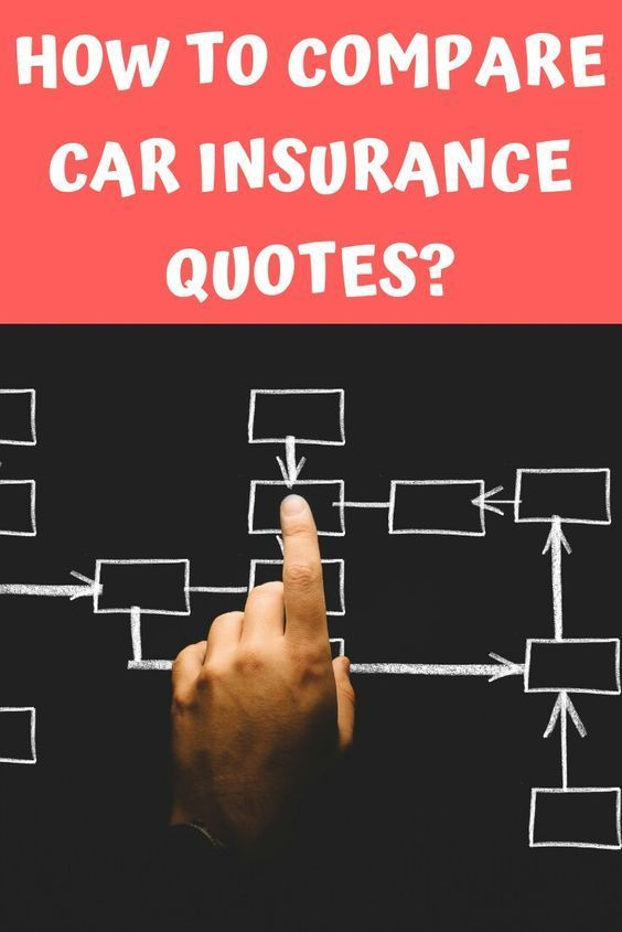 Looking For Insurance For Your Car But You Can T Decide Which Auto