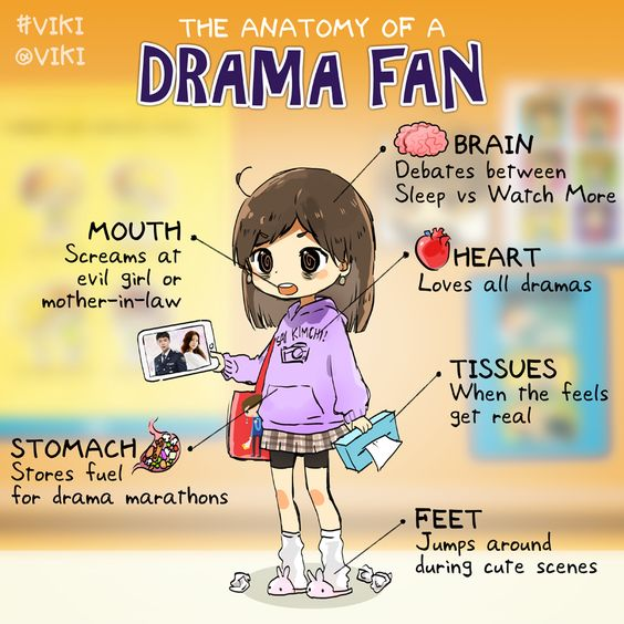 Anatomy of a Drama Fan. How similar are you to Drama Girl? See what she's watching this week: