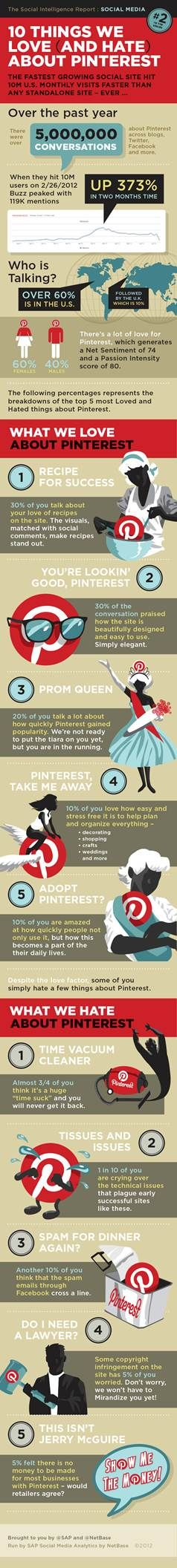 10 things we love and hate about #Pinterest