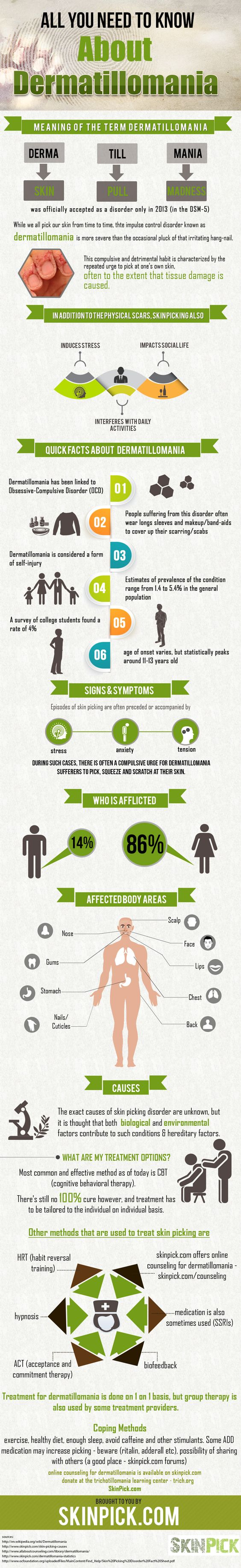http://www.skinpick.com/node/3587  All You Need to Know about Dermatillomania [INFOGRAPH]
