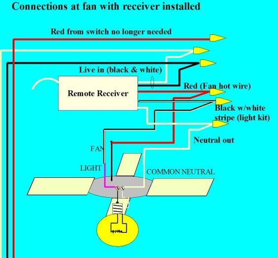 Ceiling Fan Remote Conversion Final Connections Ceiling Fan With Remote Ceiling Fan Remote