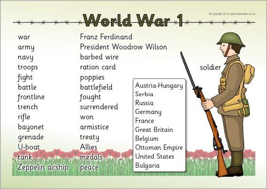 Index of World War II articles (X–Z)
